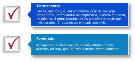 permanentes e eventuais - 2015